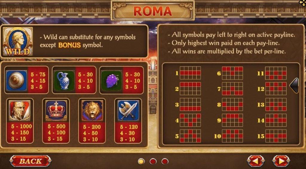 สัญลักษณ์ต่างๆ ในเกมสล็อตโรม่า และการจ่ายรางวัล